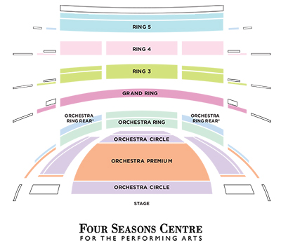 28 Sony Centre Seating Chart Related One King West